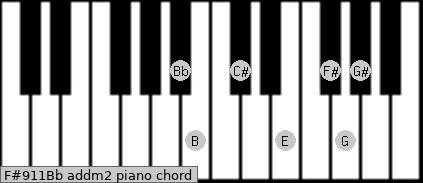 F#9/11/Bb add(m2) piano chord