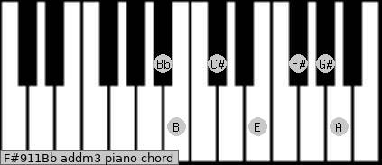 F#9/11/Bb add(m3) piano chord