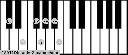F#9/11/Db add(m2) piano chord
