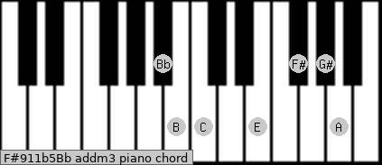 F#9/11b5/Bb add(m3) piano chord
