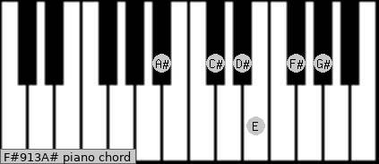 F#9/13/A# Piano chord chart