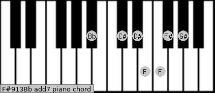 F#9/13/Bb add(7) piano chord