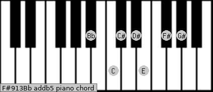 F#9/13/Bb add(b5) piano chord