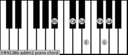 F#9/13/Bb add(m2) piano chord