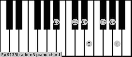 F#9/13/Bb add(m3) piano chord