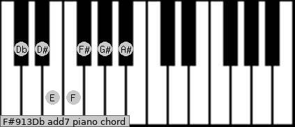 F#9/13/Db add(7) piano chord