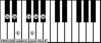 F#9/13/Db add(m2) piano chord