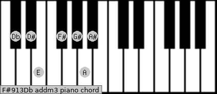 F#9/13/Db add(m3) piano chord