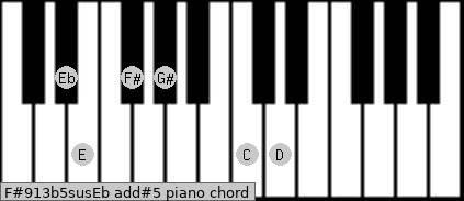 F#9/13b5sus/Eb add(#5) piano chord