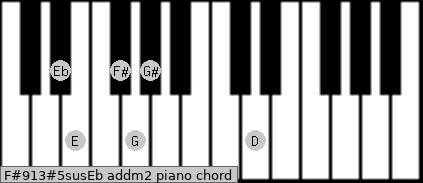 F#9/13#5sus/Eb add(m2) piano chord