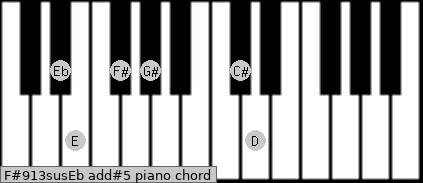 F#9/13sus/Eb add(#5) piano chord