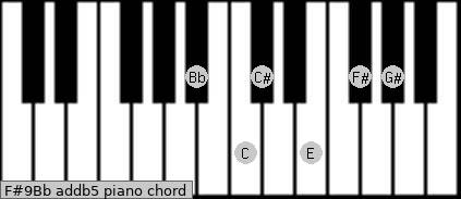 F#9/Bb add(b5) piano chord