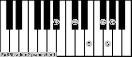 F#9/Bb add(m2) piano chord