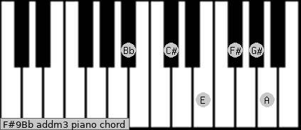 F#9/Bb add(m3) piano chord