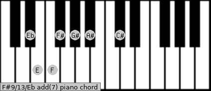 F#9/13/Eb add(7) Piano chord chart