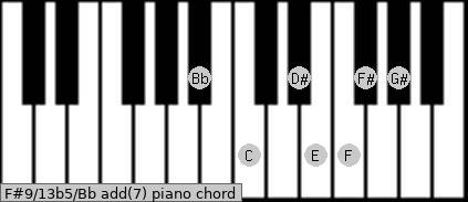 F#9/13b5/Bb add(7) piano chord