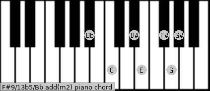 F#9/13b5/Bb add(m2) piano chord