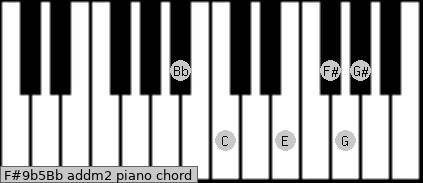 F#9b5/Bb add(m2) piano chord