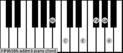 F#9b5/Bb add(m3) piano chord