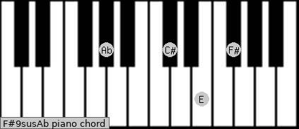 F#9sus/Ab Piano chord chart
