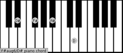F#aug6\D# piano chord