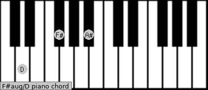 F#aug\D piano chord