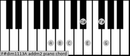 F#dim11/13/A add(m2) piano chord
