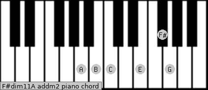 F#dim11/A add(m2) piano chord