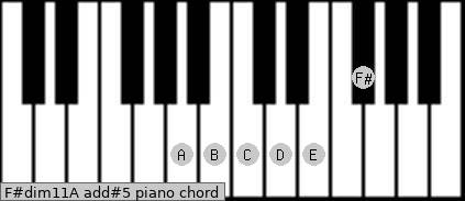 F#dim11/A add(#5) piano chord