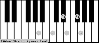 F#dim13/A add(m2) piano chord