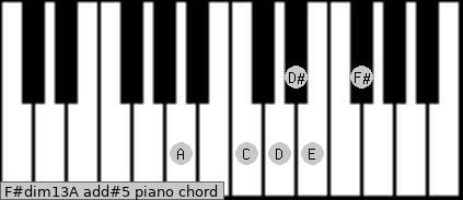 F#dim13/A add(#5) piano chord