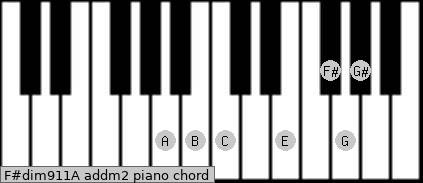 F#dim9/11/A add(m2) piano chord