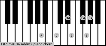 F#dim9/13/A add(m2) piano chord