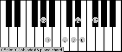 F#dim9/13/Ab add(#5) piano chord