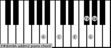 F#dim9/A add(m2) piano chord