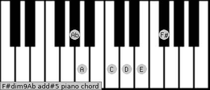 F#dim9/Ab add(#5) piano chord