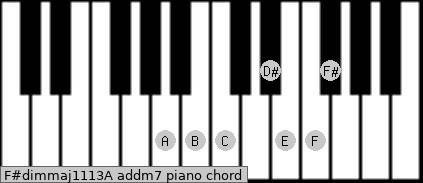 F#dim(maj11/13)/A add(m7) piano chord