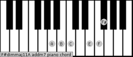 F#dim(maj11)/A add(m7) piano chord