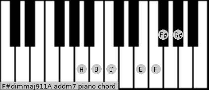 F#dim(maj9/11)/A add(m7) piano chord