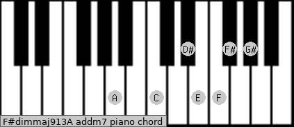 F#dim(maj9/13)/A add(m7) piano chord