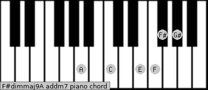 F#dim(maj9)/A add(m7) piano chord