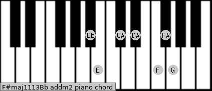 F#maj11/13/Bb add(m2) piano chord