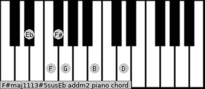 F#maj11/13#5sus/Eb add(m2) piano chord