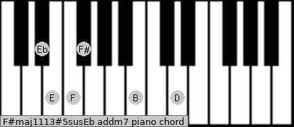 F#maj11/13#5sus/Eb add(m7) piano chord