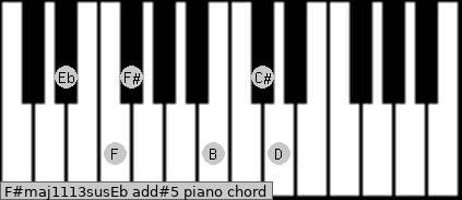 F#maj11/13sus/Eb add(#5) piano chord