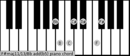 F#maj11/13/Bb add(b5) piano chord
