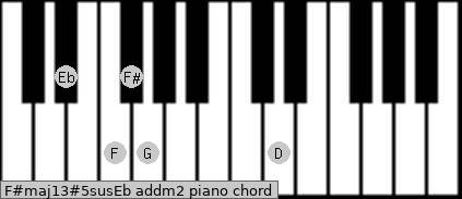 F#maj13#5sus/Eb add(m2) piano chord