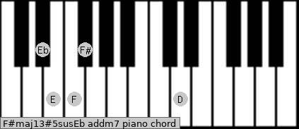 F#maj13#5sus/Eb add(m7) piano chord