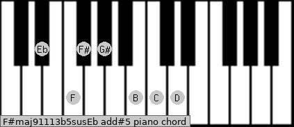 F#maj9/11/13b5sus/Eb add(#5) piano chord