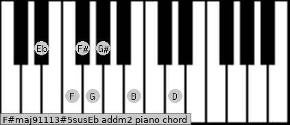 F#maj9/11/13#5sus/Eb add(m2) piano chord